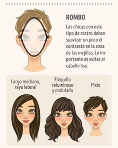 2 A Rectangle | Face Shapes | Pinterest | Face shapes, Face and Hair ...