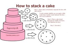 How to stack a wedding cake - Cake Fairy Tales. Cakes