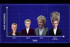 Doctor Who Fan Show on