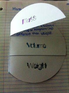 Math: Mass/Volume/Weight