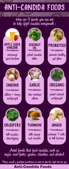 Here are the best foods to help fight candida overgrowth. Apple cider vinegar, coconut oil, onions, garlic, ginger, oregano have strong antifungal properties. Great foods to incorporate into your anti-candida diet, especially if you're prone to yeast infection!