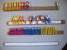 La recta numérica con pinzas