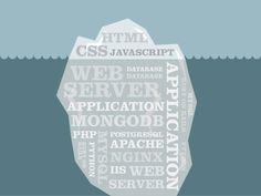 Frontend vs. Backend | Skillcrush #webdevelopment