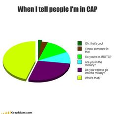 When I tell people I'm in CAP