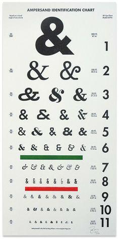 ampersand chart - pìcame – lasciati pìzzicare