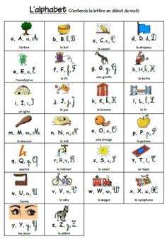 1000 images about taoki on pinterest sons alphabet and - Alphabet francais maternelle ...
