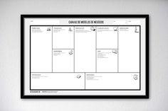 Quadro Branco Personalizado - Modelo Business Model Canvas
