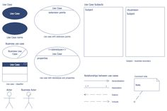 Uml use case diagram example of an online distilled water ordering the atm uml diagrams solution lets you create atm solutions and uml examples use conceptdraw pro as a uml diagram creator to visualize a banking system ccuart Image collections