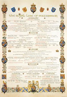 Royal Line of Succession Print (1066-2014) Calligraphy by Neil Bromley, from the website britroyals.com (bookshop). At the framers. I descend from the first two houses...along with several million others.
