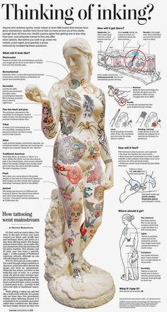 First time tattoo info