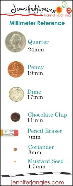 Millimeter reference guide for jewelry design - Jennifer Jangles Blog: Jewelry Making Basics