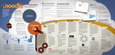 Infografías - Aldea Virtual | Página 2