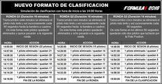 Infografía · El sistema de clasificación a golpe de vista  #F1 #Formula1
