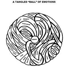 Tangled ball of emotions in grief, divorce, and other