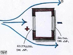 Air Ventilation, Site Analysis, Letters, Chart, Diy, Sustainability, Architecture, Permaculture, Bricolage
