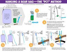 How to hang a bear bag: The PCT Method.