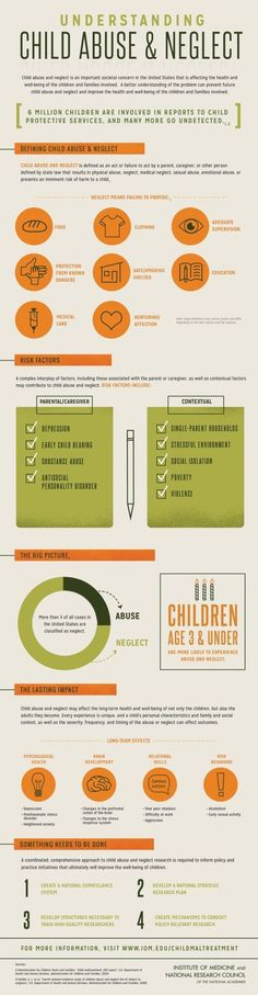 Infographic: Understanding Child Abuse and Neglect by imafrute