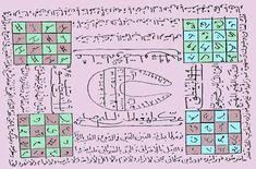 BERHETİYE DUASI VE SIRLARI !!! - korkudenizi Imam Hussain, Magic Book, Free Books, Quran, Allah, Iphone Wallpaper, Diy And Crafts, Black Magic, Paranormal