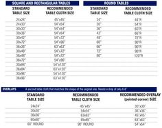 Easy Tablecloth Size Calculator Products I Love Pinterest