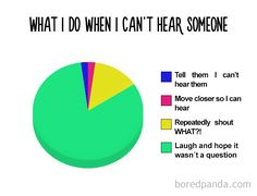 What I Do When I Can´t Hear Someone