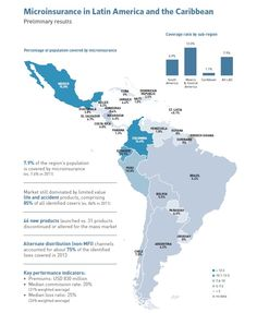 Taken from the preliminary briefing note of the Microinsurance Network's Landscape of Microinsurance in Latin America and the Caribbean 2014, this map shows the percentage of the population in the region covered by microinsurance as well as key insights into the market.