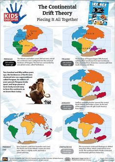 Help kids to better understand the concept of Continental Drift Theory with this colorful and easy-to-understand infographic from KIDS DISCOVER. Science Classroom, Science Education, Teaching Science, Science Activities, Teaching Geography, Science Experiments, 8th Grade Science, Middle School Science, Science Lessons