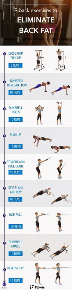 9 Exercises to Banish Back Fat | Remediesly