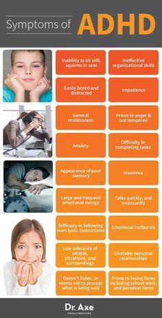 Symptoms of ADHD, Diet & Treatment - Dr. Axe: