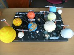 Science ideas for kids solar system best ideas - yara - yara Solar System Science Project, Solar System Activities, Solar System For Kids, Solar System Model, Science Projects, System 44, Science Ideas, Space Projects, School Projects