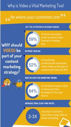 Local Video Marketing Services Infographic Online Marketing Services, Marketing Tools, Internet Marketing, Seo, Infographic, Infographics, Online Marketing, Information Design, Visual Schedules