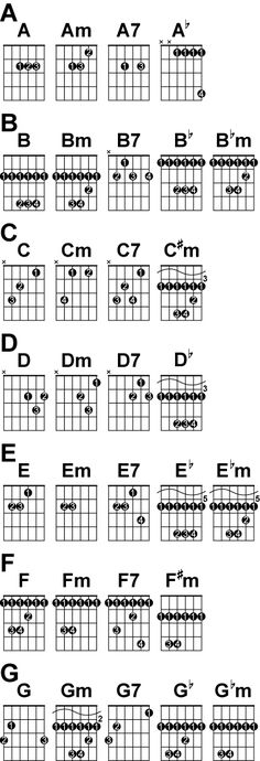 easy chords on guitar - Google Search