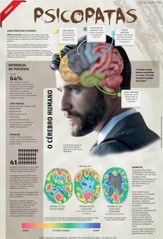 Resultado de imagem para cerebro psicopata