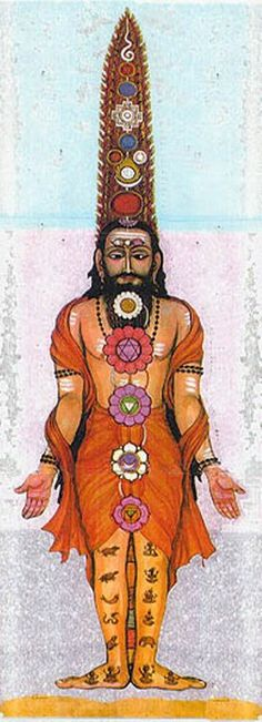 chakras in natha siddha tradition