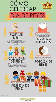 dia de reyes barcelona reyes magos españa navidad regalos infografia / Learn Spanish / Spain