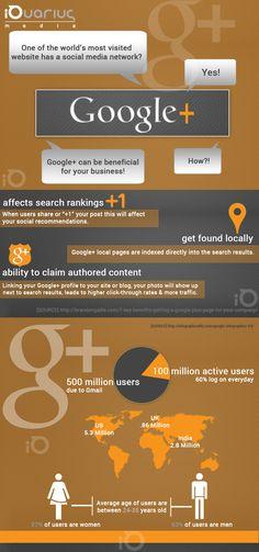 #GooglePlus (Google+) facts - #SocialMedia #Infographic