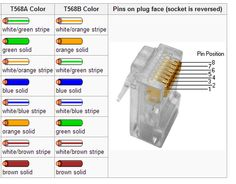 Usb Rj45 568a Wiring Diagram - Enthusiast Wiring Diagrams •