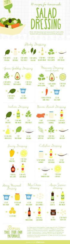 Learn how to combine ingredients for delicious salad dressings in this handy infographic