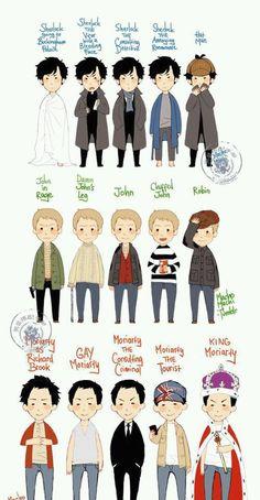 Jim, Sherlock and John