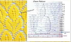 Crochet instructions - pattern 2