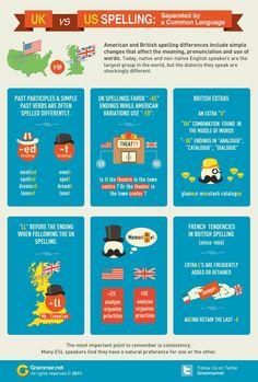 UK English versus American English