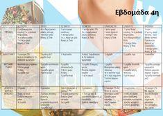 Περιττά κιλά, τέλος! Η δίαιτα που θα διώξει το λίπος από το σώμα σου... - TLIFE Eat Smart, Better Life, Health Fitness, Fat, Wellness, Weight Loss, Shape, Diet, Losing Weight