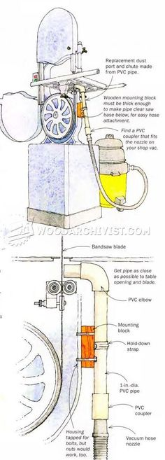 Band Saw Dust Collection - Band Saw Tips, Jigs and Fixtures | WoodArchivist.com