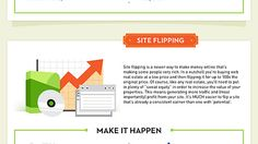 200 Ways To Make Money Online [Infographic] Way To Make Money, Make Money Online, How To Make, Blogging, Home Business Opportunities, Seo Tools, Home Jobs, Good To Know, Online Business