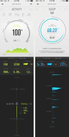 Jaybird Reign | Super Top Secret Mobile Ui Design, Ui Ux Design, Dashboard App, Ios Ui, Diet Apps, Application Design, Ui Inspiration, User Interface, Mobile App