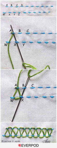 Stepped Running Stitch - Sarah's Hand Embroidery Tutorials Embroidery Needles, Crewel Embroidery, Embroidery Applique, Cross Stitch Embroidery, Embroidery Patterns, Sewing Patterns, Embroidery Tattoo, Fabric Crafts, Sewing Crafts