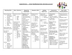 Circle Time lesson plan with ABA/language skill building program ideas for a preschool autism classroom