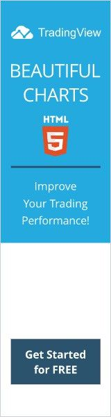Knowing how to breakdown and do analysis on an instrument is the key to the technical side of trading. In this article, I will breakdown how to analyse and breakdown a price chart for the purpose of trend trading. Financial Charts, Financial Planning, Stock Screener, Trading Brokers, Bitcoin Chart, Portfolio Management, Price Chart, Investing In Stocks, Earn Money From Home