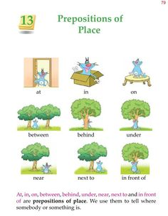 Grade Grammar Prepositions of Place English Grammar For Kids, Learning English For Kids, Teaching English Grammar, English Reading, Learning Spanish, English Prepositions, English Verbs, English Vocabulary, English Conversation Learning