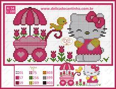 Delicado Cantinho: Gráfico Ponto Cruz Hello Kitty Barraquinha de Flores