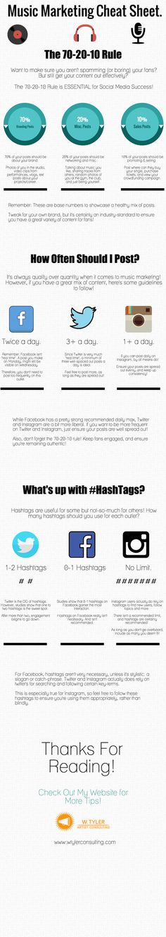 The Music Marketing Cheat Sheet Infographic #Infographics